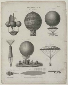 early balloon travel
